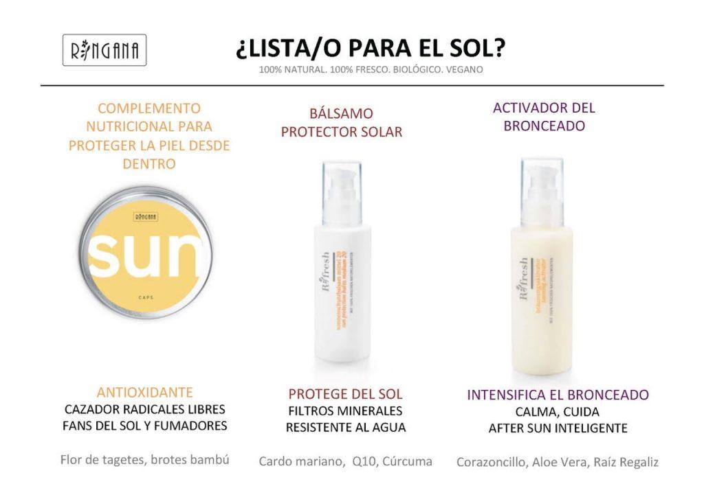 solar Ringana